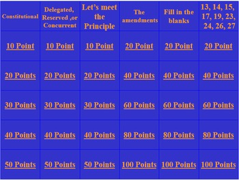 TCI Government Alive! Chapter 4 Jeopardy
