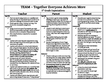 TEAM Expectations for Beginning of the Year (Teacher, Pare