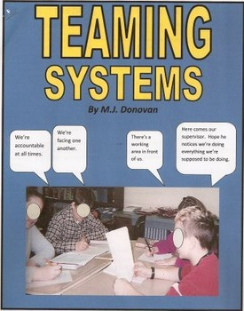 TEAMING SYSTEMS