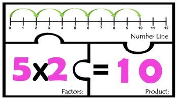 TEK 3.4E Multiply on a Number line Math Multiplication