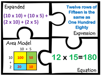 TEK 4.4C Multiply 2 and 3 digit factors using arrays and a