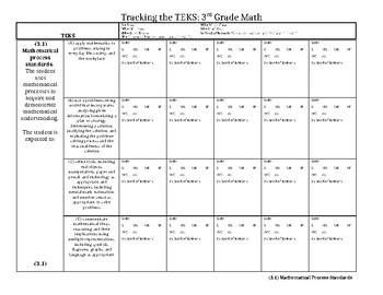 TEKS Tracker: 3rd Grade Math