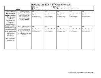 TEKS Tracker: 3rd Grade Science
