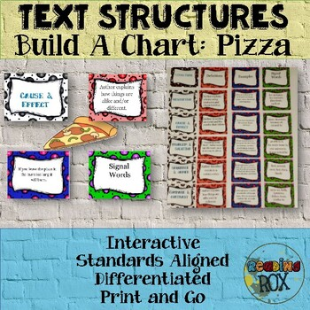 TEXT STRUCTURES: Build a chart about PIZZA using task cards