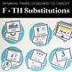 TH vs. F Minimal Pairs Flashcards *Freebie