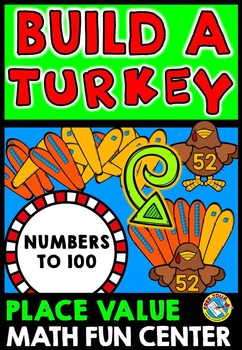 THANKSGIVING MATH GAME: BUILD A TURKEY: PLACE VALUE GAME: