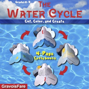 THE WATER CYCLE: A Cut, Color, and Create Cyclebook Projec