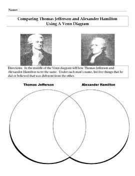 Compare/Contrast Chart THOMAS JEFFERSON & ALEXANDER HAMILT