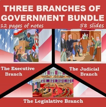 THREE BRANCHES OF GOVERNMENT BUNDLE: powerpoints & cloze n