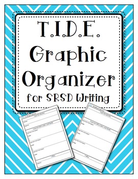 TIDE Reading and Writing Graphic Organizers