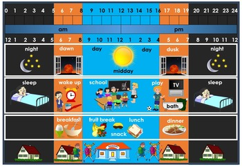 TIME - 24 HOURS - NIGHT & DAY - DAILY ACTIVITIES - DESK CHART