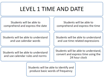 TIME AND DATE (FRENCH 2017 EDITION)