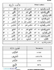 TIME AND DATE VOCABULARY LIST WITH FLASHCARDS (ARABIC 2015