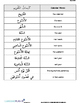 TIME AND DATE VOCABULARY LIST WITH FLASHCARDS (ARABIC)