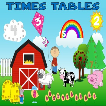TIMES TABLES DISPLAY SCENE - MATHS NUMERACY EARLY YEARS KE