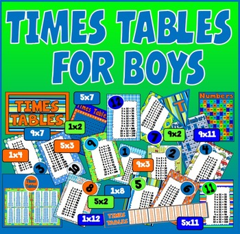 TIMES TABLES POSTERS DISPLAY - BOYS BLUE THEME MATHS NUMER