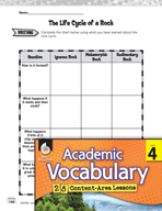 Academic Vocabulary Level 4 - Rock Cycle