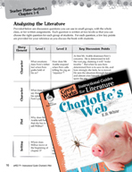 Charlotte's Web Leveled Comprehension Questions (Great Wor