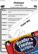 Chickenpox Reader's Theater Script and Lesson