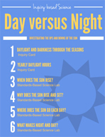 Day versus Night - Investigating the Ups and Downs of the Sun