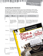 Flora and Ulysses - The Illuminated Adventure Leveled Comp