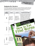 How to Eat Fried Worms Leveled Comprehension Questions (Gr