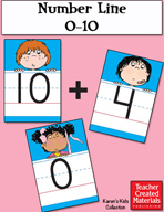 Number Line 0-10 by Karen's Kids
