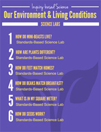 Our Environment and Living Conditions Inquiry Science Labs