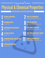 Physical and Chemical Properties - Investigating Classifyi