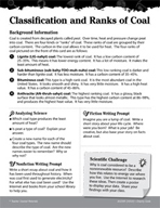 Rocks and Minerals Inquiry Card - Classification and Ranks