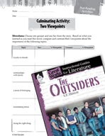The Outsiders Post-Reading Activities (Great Works Series)