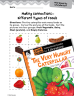 The Very Hungry Caterpillar Making Cross-Curricular Connec