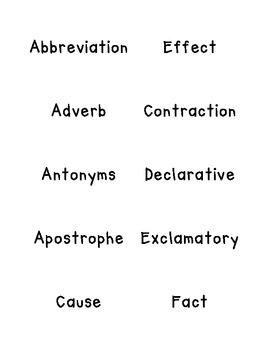 TN Academic Vocabulary - Language Arts 3rd Grade
