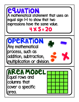 TN Ready Math Lesson 11 Vocabulary Cards