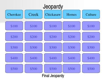 TN SS 4.2 Cherokee, Chickasaw, Creek Jeopardy Review
