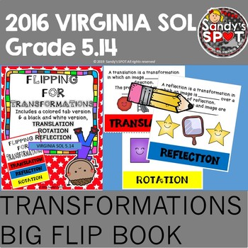 TRANSFORMATIONS  FLIP BOOK VIRGINIA SOL 4.11