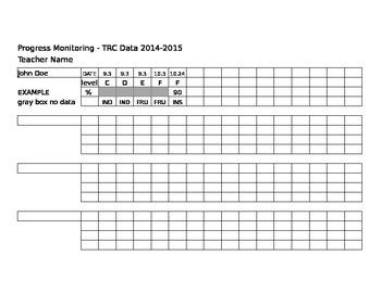 TRC Data Record