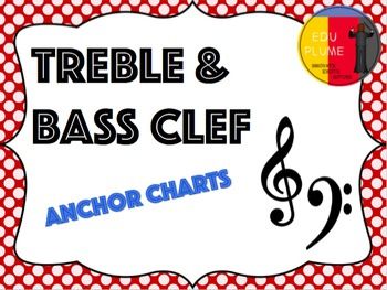 TREBLE/BASS CLEF NOTE NAME SIGNS