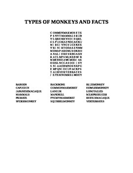TYPES OF MONKEYS AND FACTS
