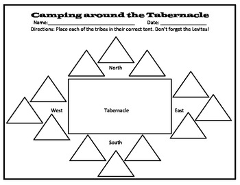 Tabernacle Review