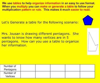 Table Patterns Problem Solving -Grade 3