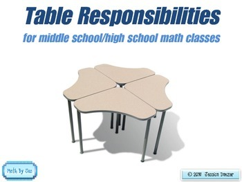 Table Responsibilities for middle school or high school ma
