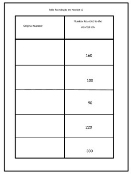 Table Rounding to the Nearest Ten