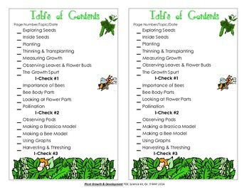 Table of Contents - Plant Growth