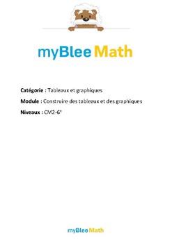 Tableaux et graphiques - Constructions -CM2-6e