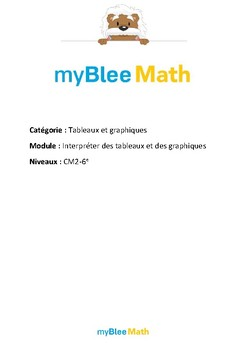 Tableaux et graphiques - Interpréter -CM2-6e
