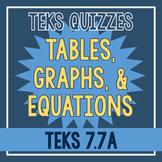 Tables, Graphs, and Equations Quiz (TEKS 7.7A)