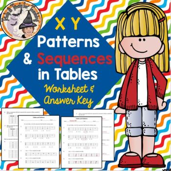 X Y Tables and Patterns Sequences One Step 1-Step Algebra