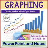 Graphing PowerPoint and Notes