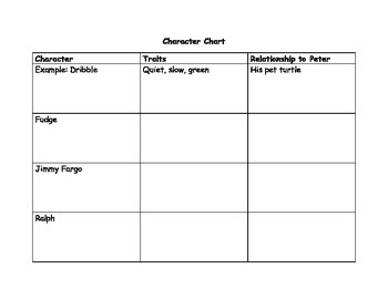 Tales of a Fourth Grade Nothing Character Chart